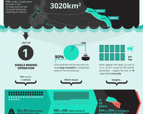kasm-ttr-seabed-mining-infographic